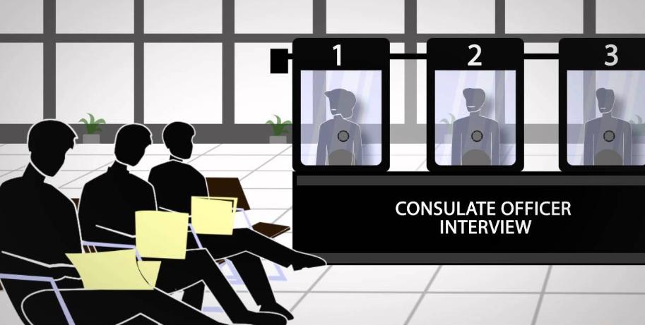 Phỏng vấn xin visa định cư Mỹ là quy trình bắt buộc