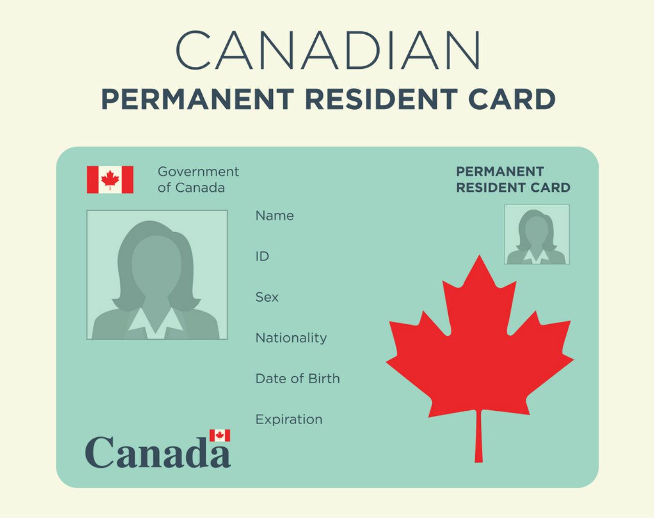 Giấy phép cư trú tạm thời khi nhập cư Canada